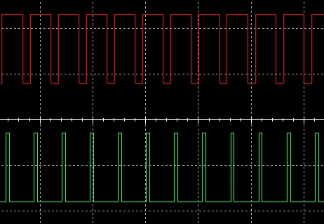 waveform PWM