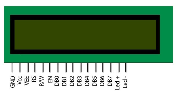PIEDINATURA DISPLAY LCD