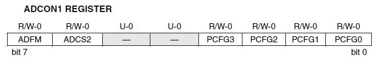 adcon1 register pic18f252