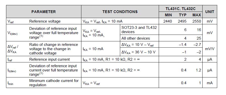 caratteristiche elettriche tl431