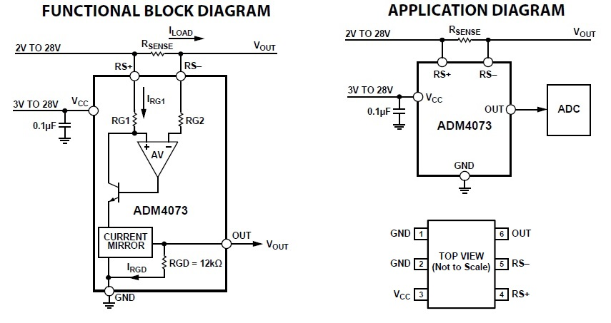 ADM4073 BLOCK DIAGRAM E APPLICATION DIAGRAM