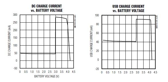 corrente tensione max1551 max1555