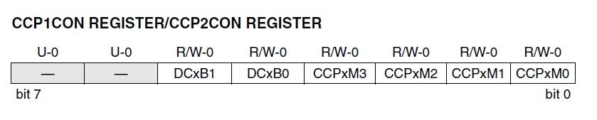capture e compare registro di controllo