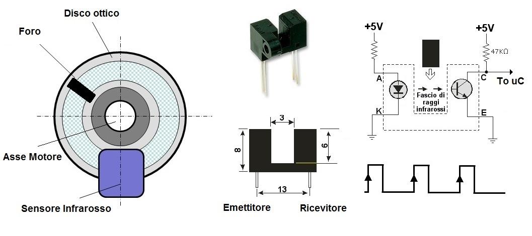 encoder ottico infrarosso contagiri emettitore rivecitore