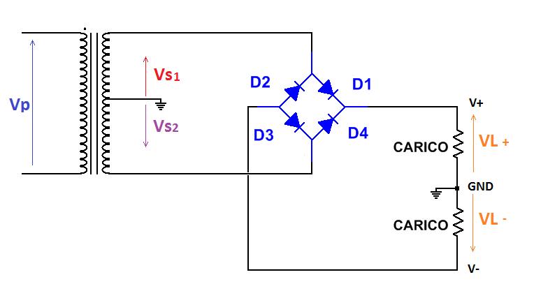 raddrizzatore-ponte-di-greatz-duale