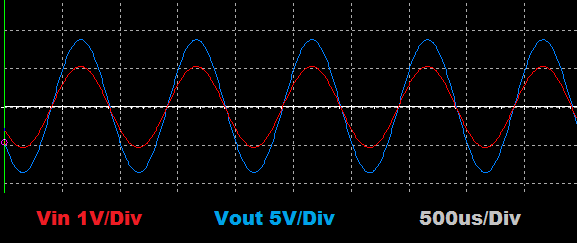 segnali-amplificatore-mosfet