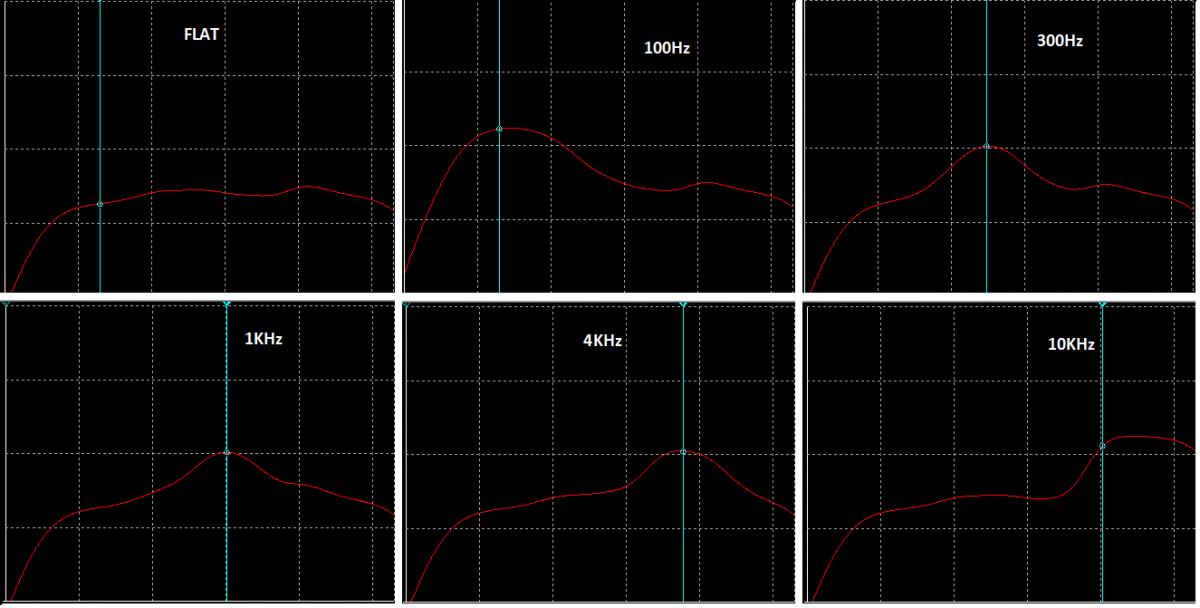 Schema Collegamento Equalizzatore Amplificatore : Equalizzatore audio ne