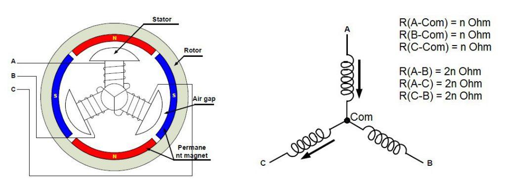 Schema Elettrico Regolatore Per Motori Brushless : Controllo motore hard disk ne